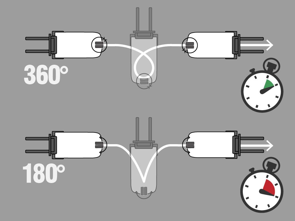 chariot élévateur direction 360 aurama