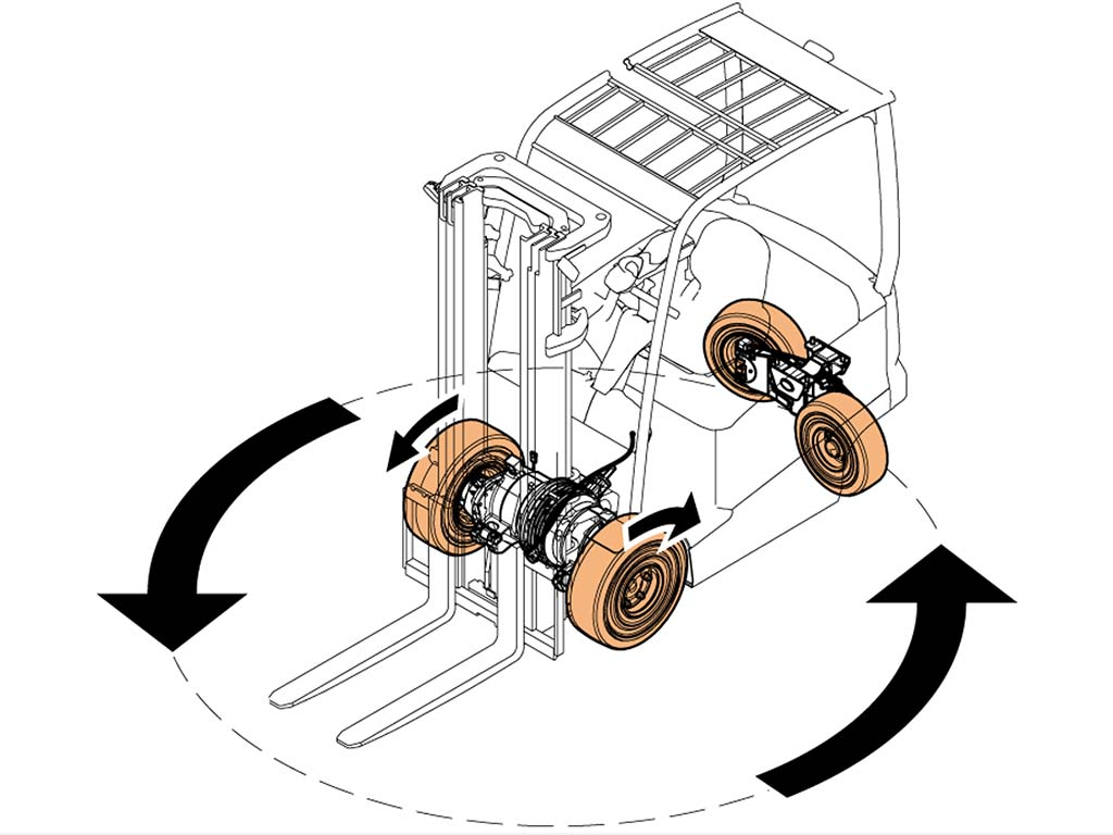 chariot élévateur edia fb25-35n roues