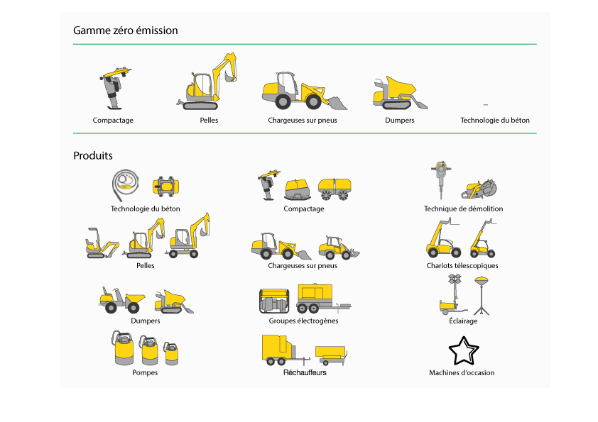 Machine et engins chantier électriques