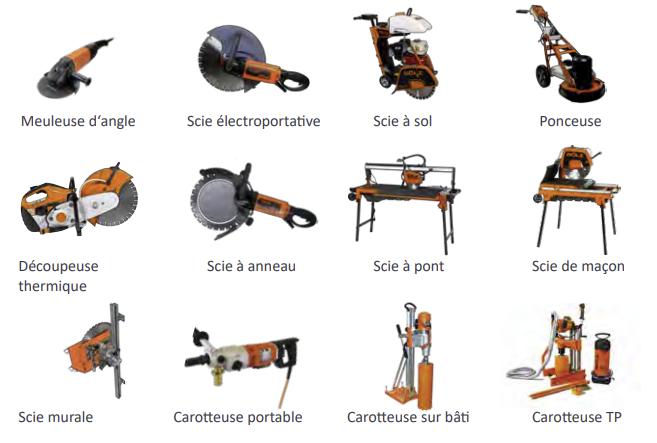 outils golz carroteuses
